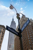 Manhattan New York City Broadway 6th Av Arkivfoto