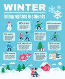 Manifesto all'aperto degli elementi di Infographic di stagione invernale Fotografia Stock Libera da Diritti