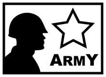 Manifesto militare Fotografia Stock Libera da Diritti