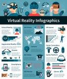 Manifesto piano di Infographic di realtà virtuale Immagine Stock Libera da Diritti