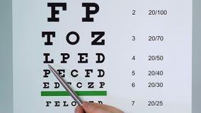 Manipulera undersökande tålmodig sikt som pekar på den medicinska tabellen med understrukna bokstäver arkivfilmer