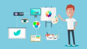 Mankapacitet att visualisera begrepp Arkivfoton
