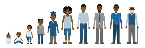 Manlig ålderuppsättning vektor illustrationer