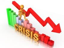 Mann auf Diagramm. Krise Lizenzfreie Stockfotos