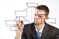 Mann, der einen Organisationsplan zeichnet Lizenzfreies Stockfoto