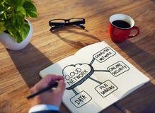Mann mit einer Anmerkung und einem Wolken-Netz-Konzept Lizenzfreies Stockfoto