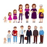 Mann und weiblicher Lebenszyklus von der Kindheit zur flachen Illustration des Vektors des hohen Alters Nette nette Zeichentrickf stock abbildung