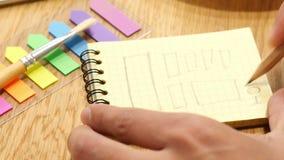 Mann-Zeichnungswebseite, Homepage, Webdesign stock video footage
