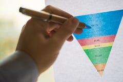 Mannelijke hand die op een gekleurde die trechtergrafiek richten op een wit blad van document tijdens een commerciële vergadering Stock Afbeeldingen