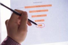 Mannelijke hand die op een gekleurde die trechtergrafiek richten op een wit blad van document tijdens een commerciële vergadering Royalty-vrije Stock Foto's