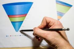 Mannelijke hand die op een gekleurde die trechtergrafiek richten op een wit blad van document tijdens een commerciële vergadering Royalty-vrije Stock Afbeelding