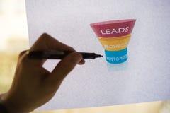Mannelijke hand die op een trechtergrafiek richten die op een wit blad van document tijdens een commerciële vergadering wordt ged Stock Afbeeldingen