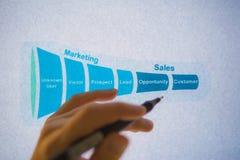 Mannelijke hand die op een trechtergrafiek richten die op een wit blad van document tijdens een commerciële vergadering wordt ged Royalty-vrije Stock Afbeelding