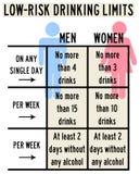 Mannen vrouwen het drinken Stock Afbeeldingen