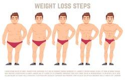 Mannetje before and after dieet, mensenlichaam van te verdunnen vet de stappen vectorillustratie van het gewichtsverlies Stock Afbeelding
