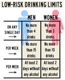 Mannfrauentrinken Stockbilder