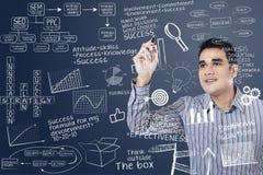 Mannschreiben auf transparentem Brett Lizenzfreies Stockfoto