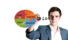Mannschreibens-Liebeskonzept Lizenzfreie Stockfotos