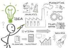 Mannzeichnung Geschäfts-Gekritzel Stockfotos