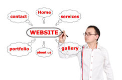 Mannzeichnungs-Planwebsite Lizenzfreies Stockfoto