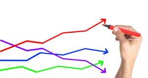 Mano che traccia grafico finanziario con l'indicatore rosso Fotografia Stock Libera da Diritti