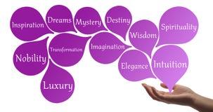 Mano curativa con la energía curativa violeta