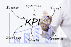 Mano dell'uomo d'affari che disegna KPI, concetto fotografia stock