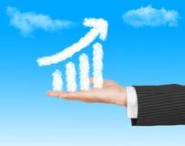 Mano dell'uomo di affari che tiene un grafico di crescita (fatto dalla nuvola) in Th Fotografia Stock Libera da Diritti
