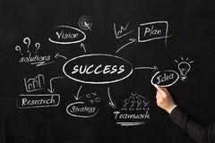 Mano della chiave di scrittura dell'uomo d'affari al concetto di successo Fotografia Stock