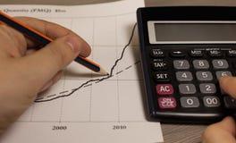 Mano en el gráfico del crecimiento con la calculadora Fotografía de archivo