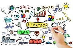 Mano maschio che disegna un business plan Immagine Stock Libera da Diritti