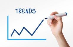 Mano que dibuja un gráfico de las tendencias Fotografía de archivo