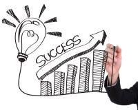 Mano que drena la bombilla con concepto del éxito. Fotografía de archivo