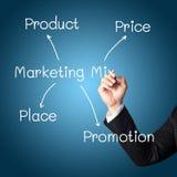 Mano que escribe un diagrama de la comercialización de la estrategia Imagen de archivo