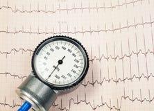Manomètre de tension artérielle sur EKG Photo stock
