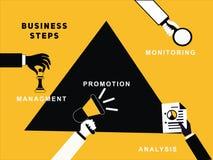 Manos del negocio con actividad libre illustration