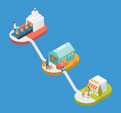 Manufacture Logistic  3d web isometric infographic concept Stock Photos