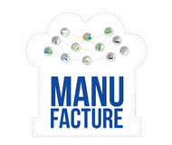 manufacture sign and tools link network Royalty Free Stock Photography