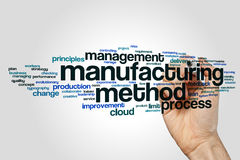 Manufacturing method word cloud Royalty Free Stock Image
