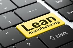 Manufacuring concept: Lean Manufacturing on computer keyboard background. Manufacuring concept: computer keyboard with word Lean Manufacturing, selected focus on Royalty Free Stock Images