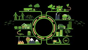 Ecological elements