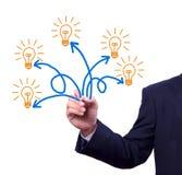 Many idea light bulb Royalty Free Stock Photography