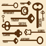 Many keys with words, business concept Royalty Free Stock Photography
