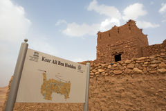Map of Ait Ben Haddou medieval Kasbah in Morocco Stock Photos