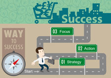 Map of business plan to success with vector concept Stock Photography
