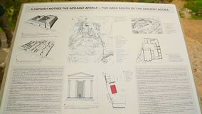 Map and detailed information for tourists about ancient Agora area in Athens. Stock footage stock footage