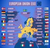 Map of European Union EU, with Britain. European Union  partic Stock Photography