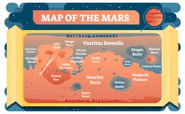 Map of the mars, vector illustration. Red planet navigation poster. Astronomy and future space travel vector illustration