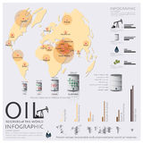 Map Of Oil Reserves Of The World Infographic Royalty Free Stock Photography