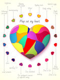 Map out my heart Stock Photography